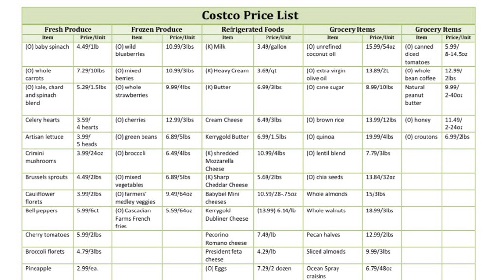 shopping list with prices