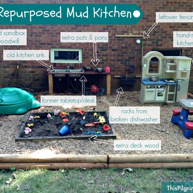 Repurposed Mud Kitchen27